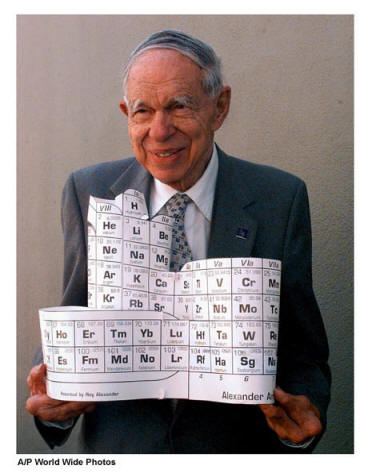 Seaborgs Periodic Table